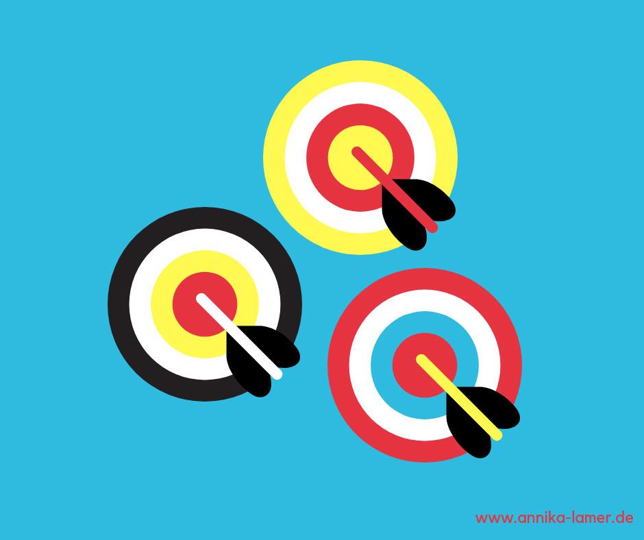 Mehrere Zielgruppen im Blog